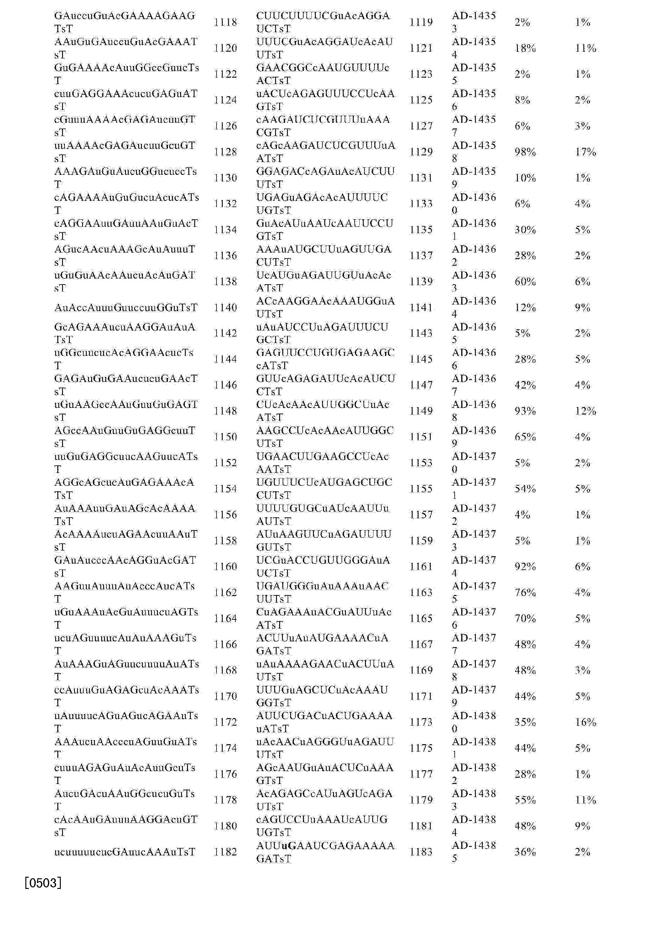 Figure CN104922699AD00991