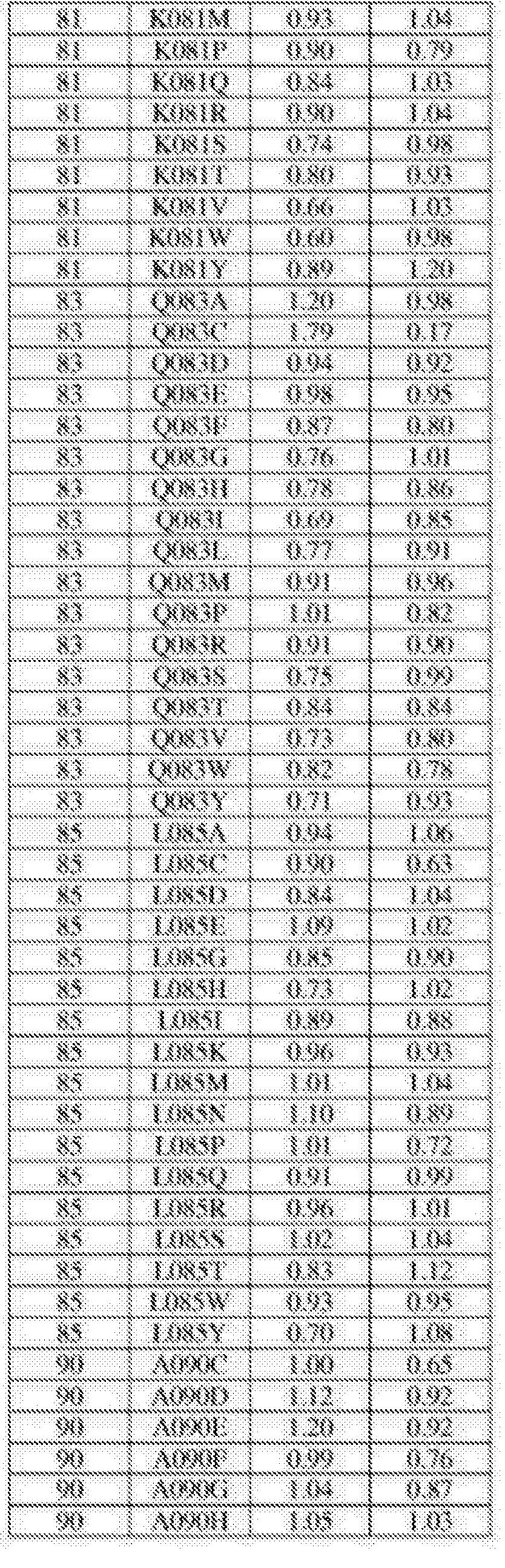 Figure CN105483099AD01911