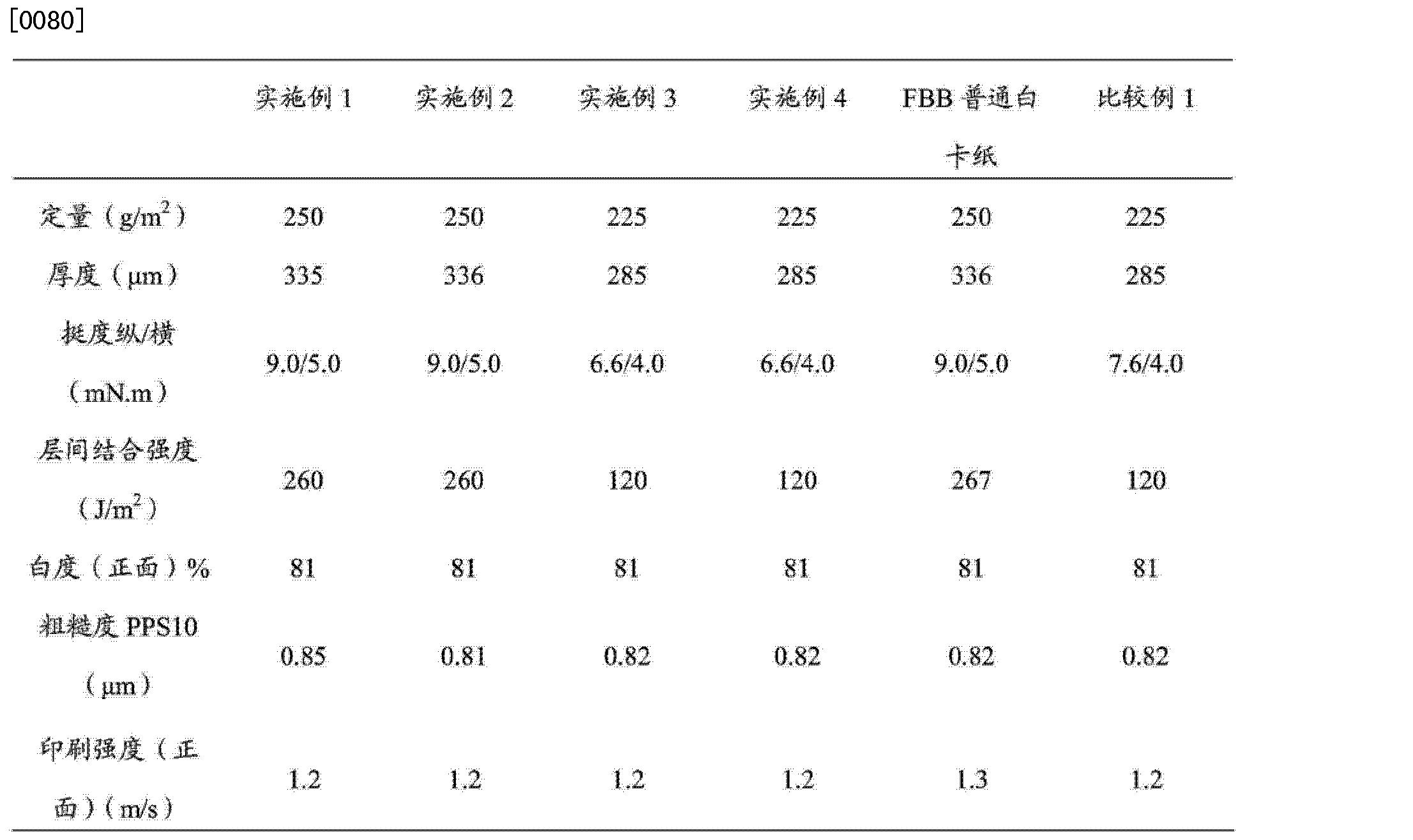 Figure CN103882774AD00101