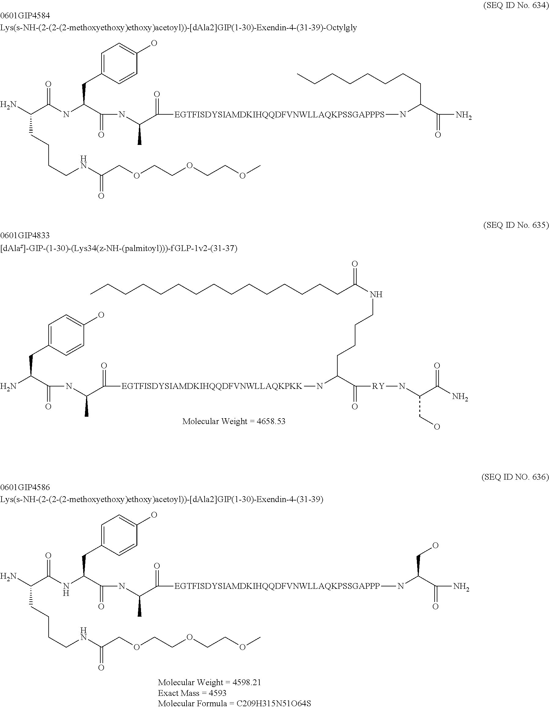 US20130137631A1 - Gip analog and hybrid polypeptides with