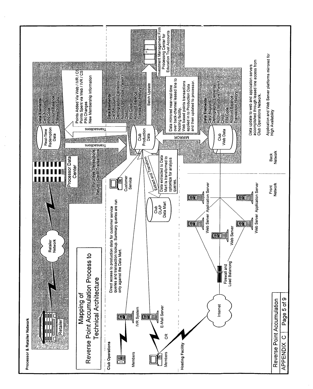 Figure US20030023491A1-20030130-P00022