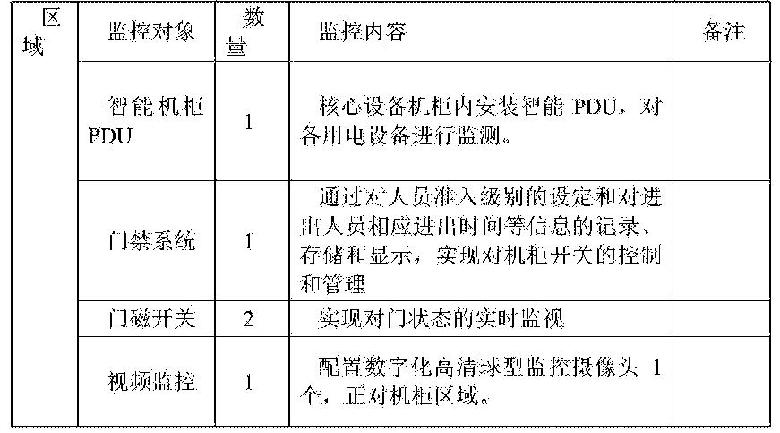 Figure CN204925783UD00112