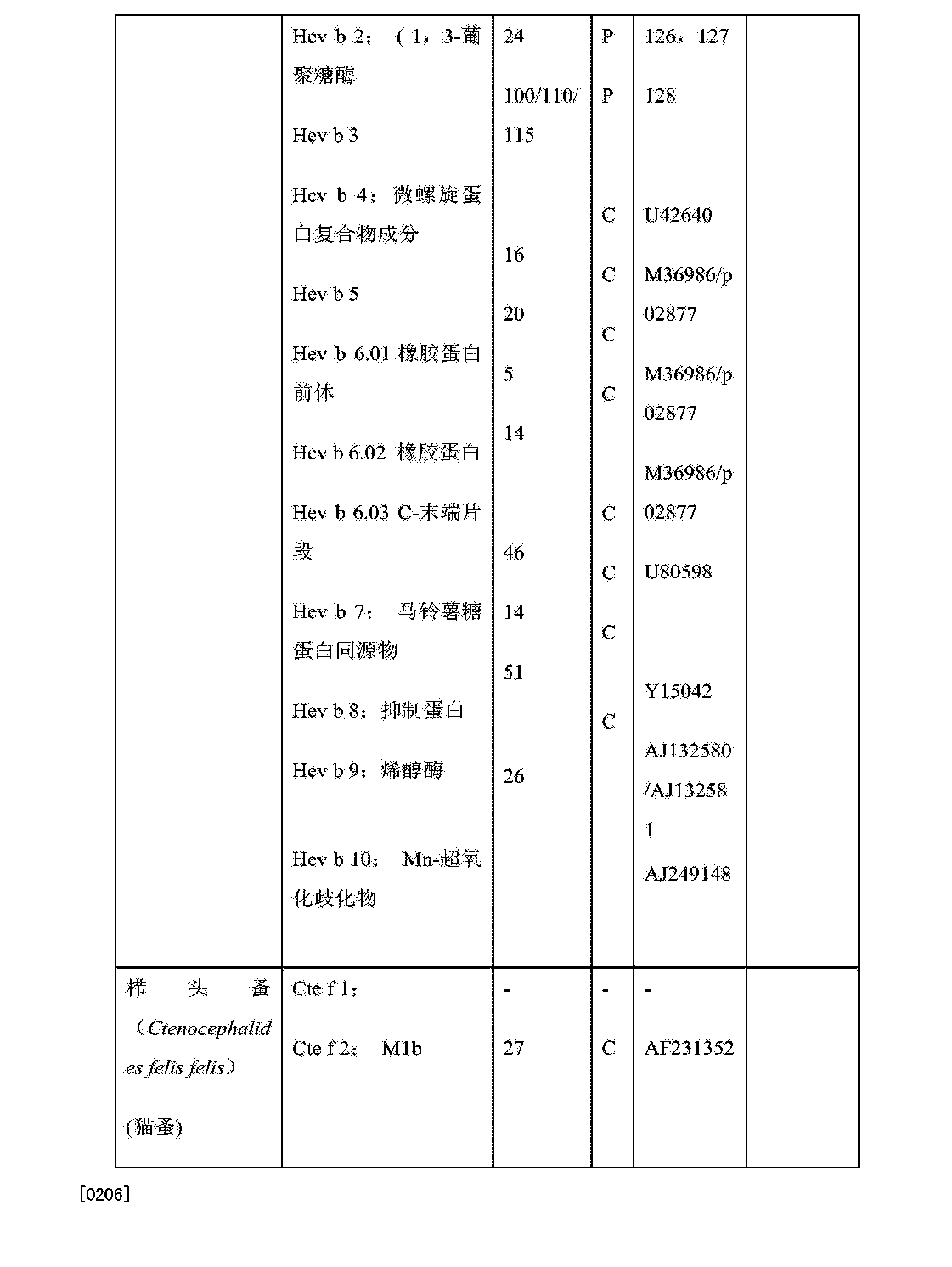Figure CN105188741AD00661