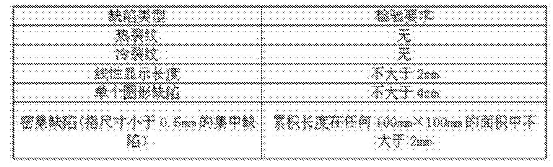Figure CN104190874BD00061