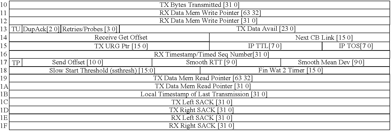 Figure US08218555-20120710-C00002