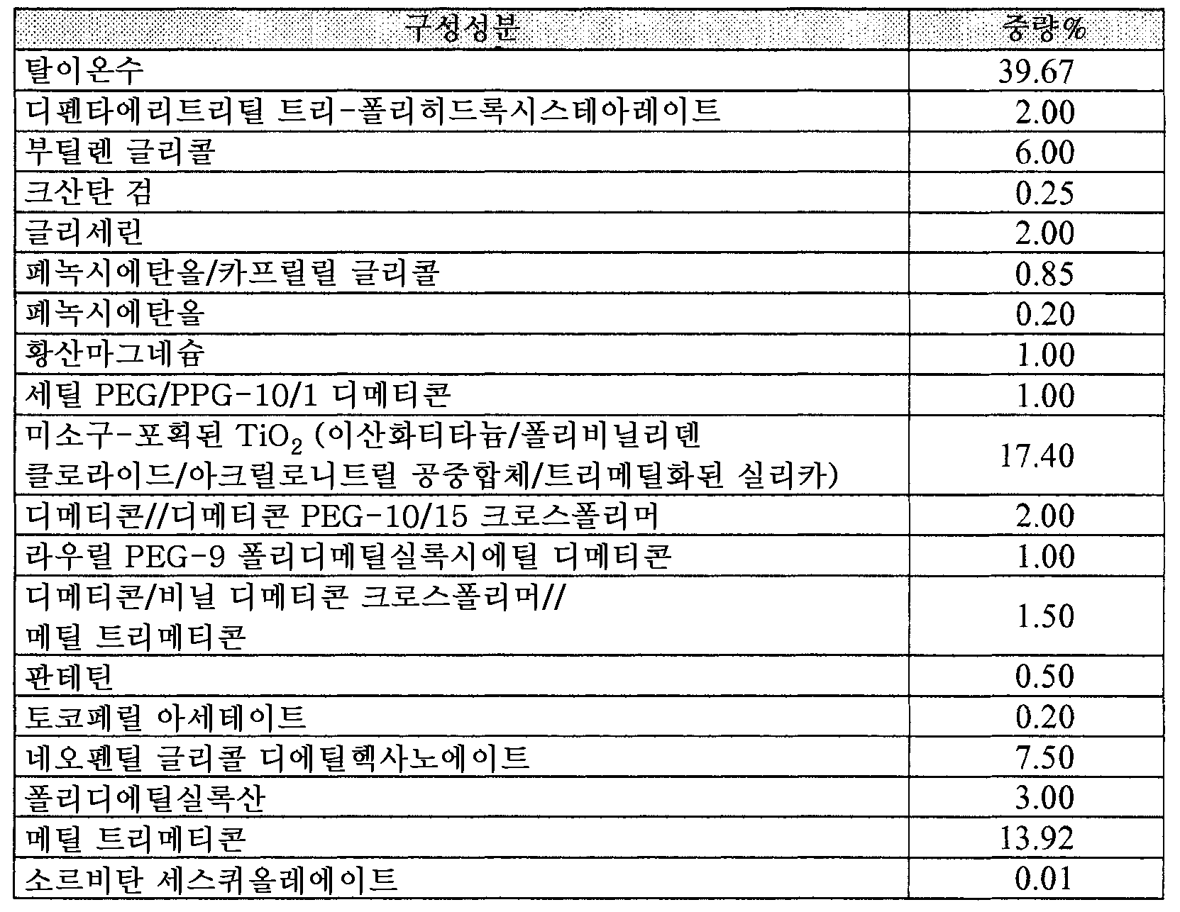 Figure 112010038602093-pct00012