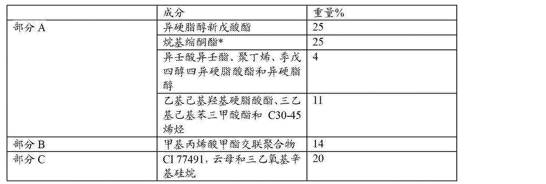 Figure CN102939347BD00322