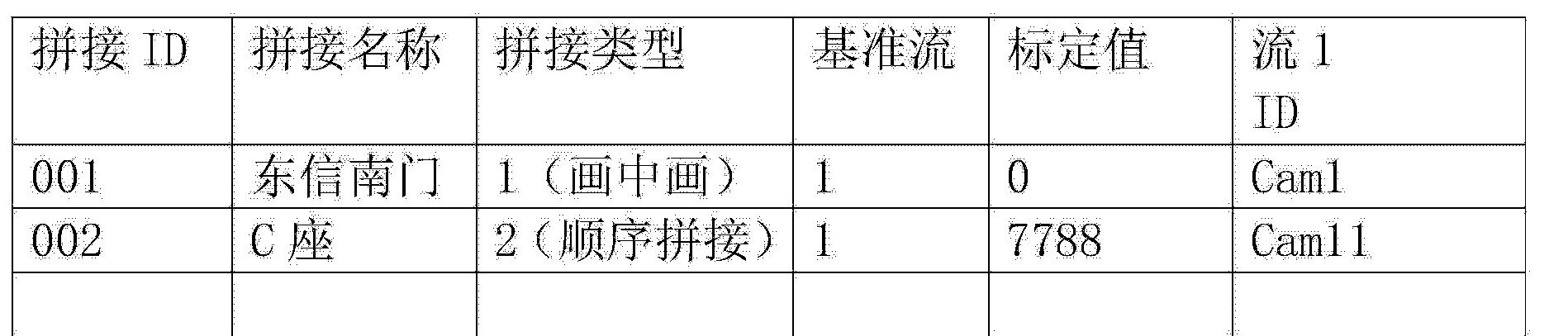 Figure CN104243920AD00071