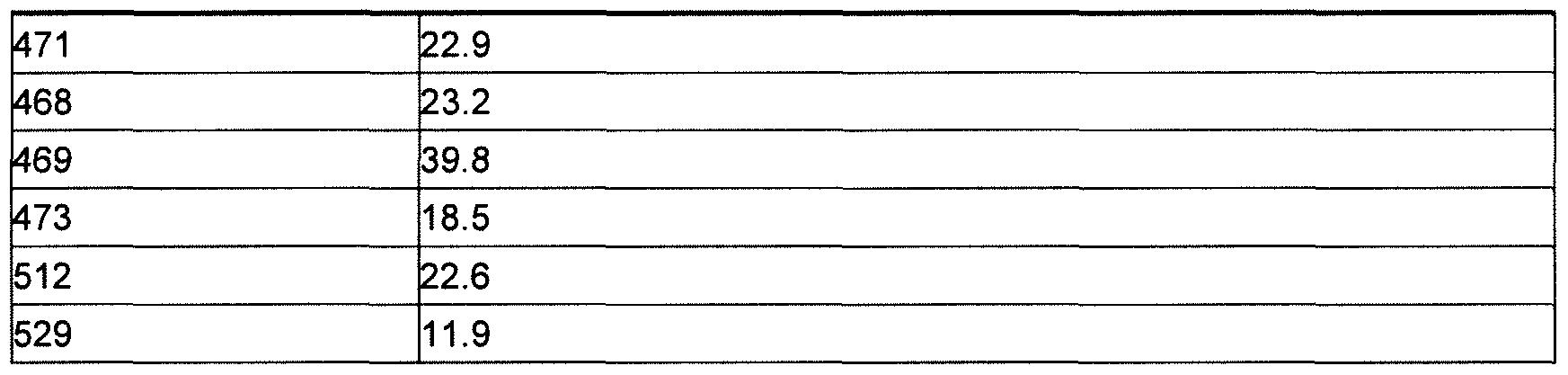 Figure imgf000098_0001