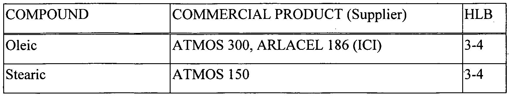 Figure imgf000030_0001