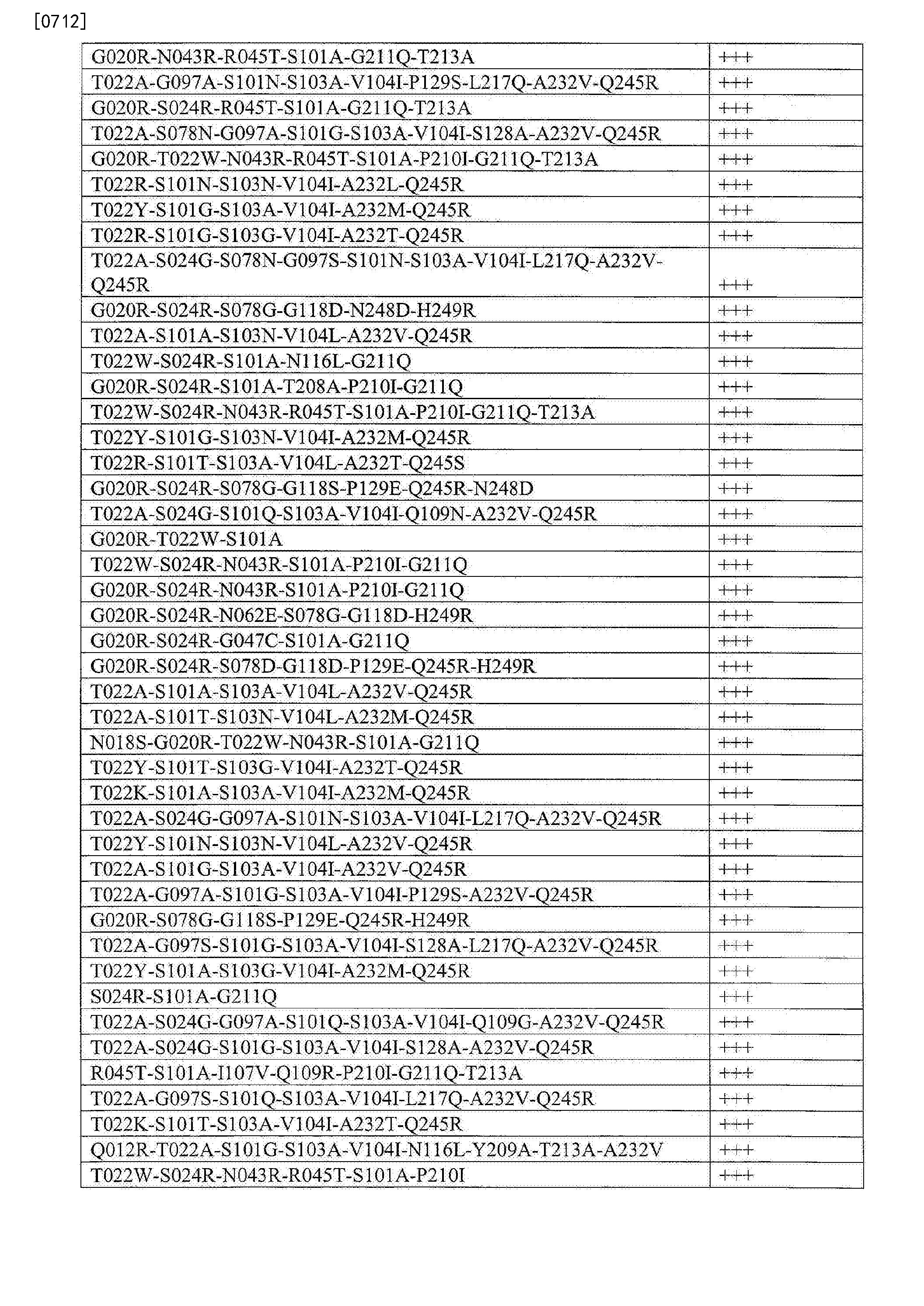 Figure CN103764823BD03121