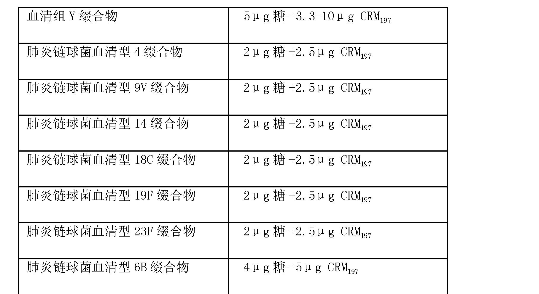 Figure CN102302776BD00311