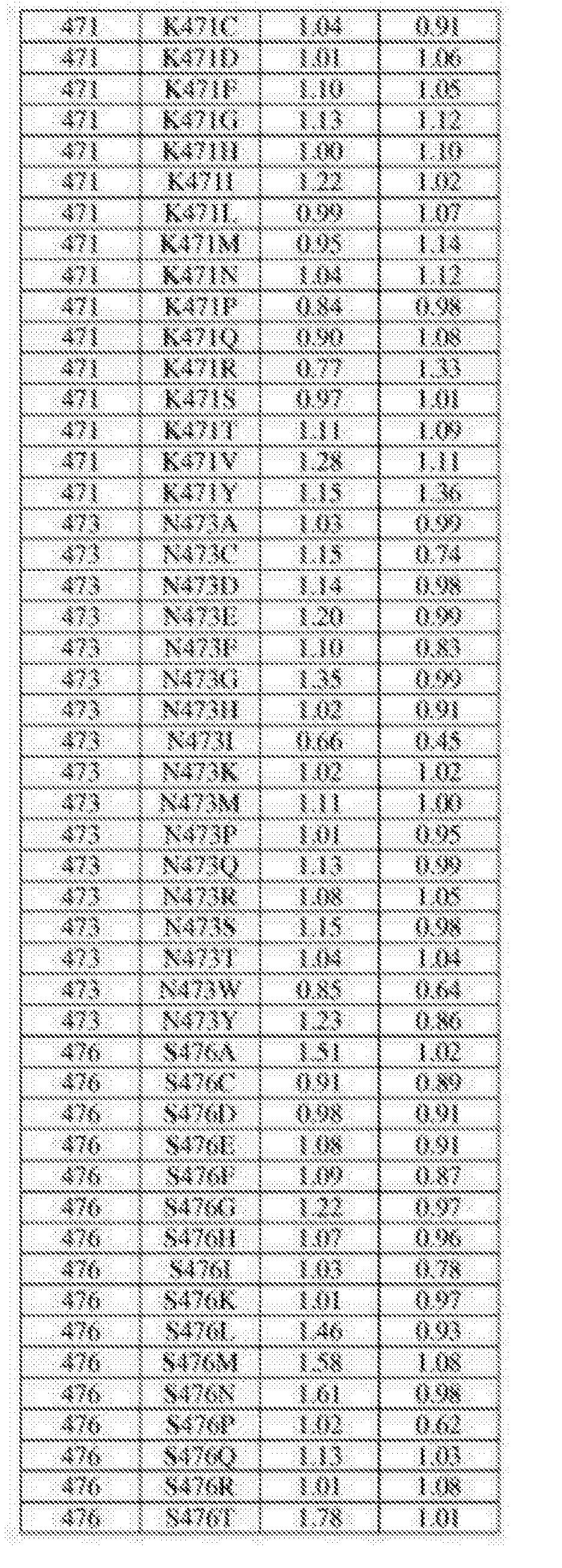 Figure CN105483099AD02281