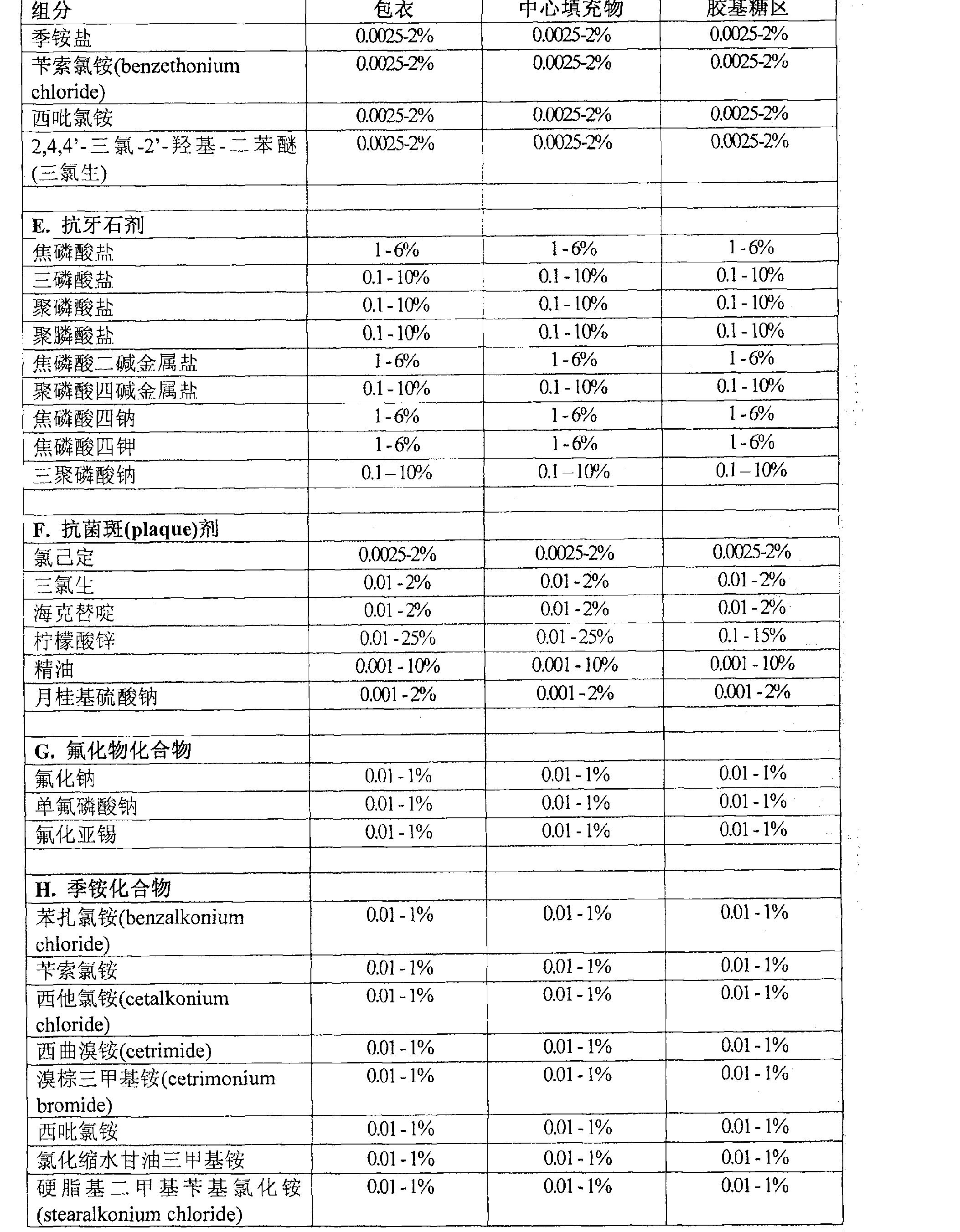 Figure CN101179943BD00501