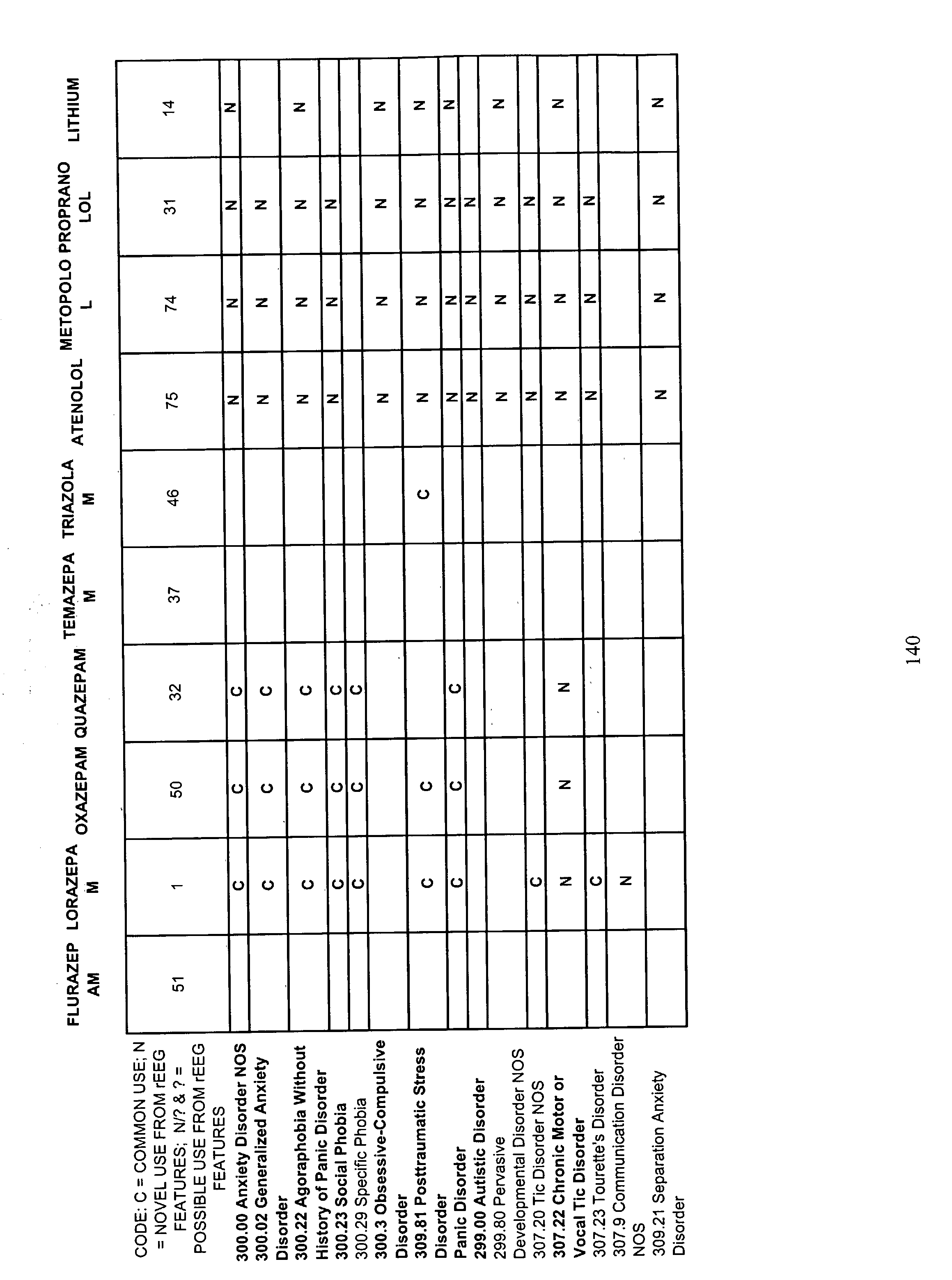 Figure US20030135128A1-20030717-P00011