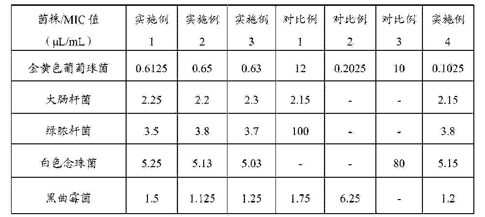 Figure CN105076246AD00101