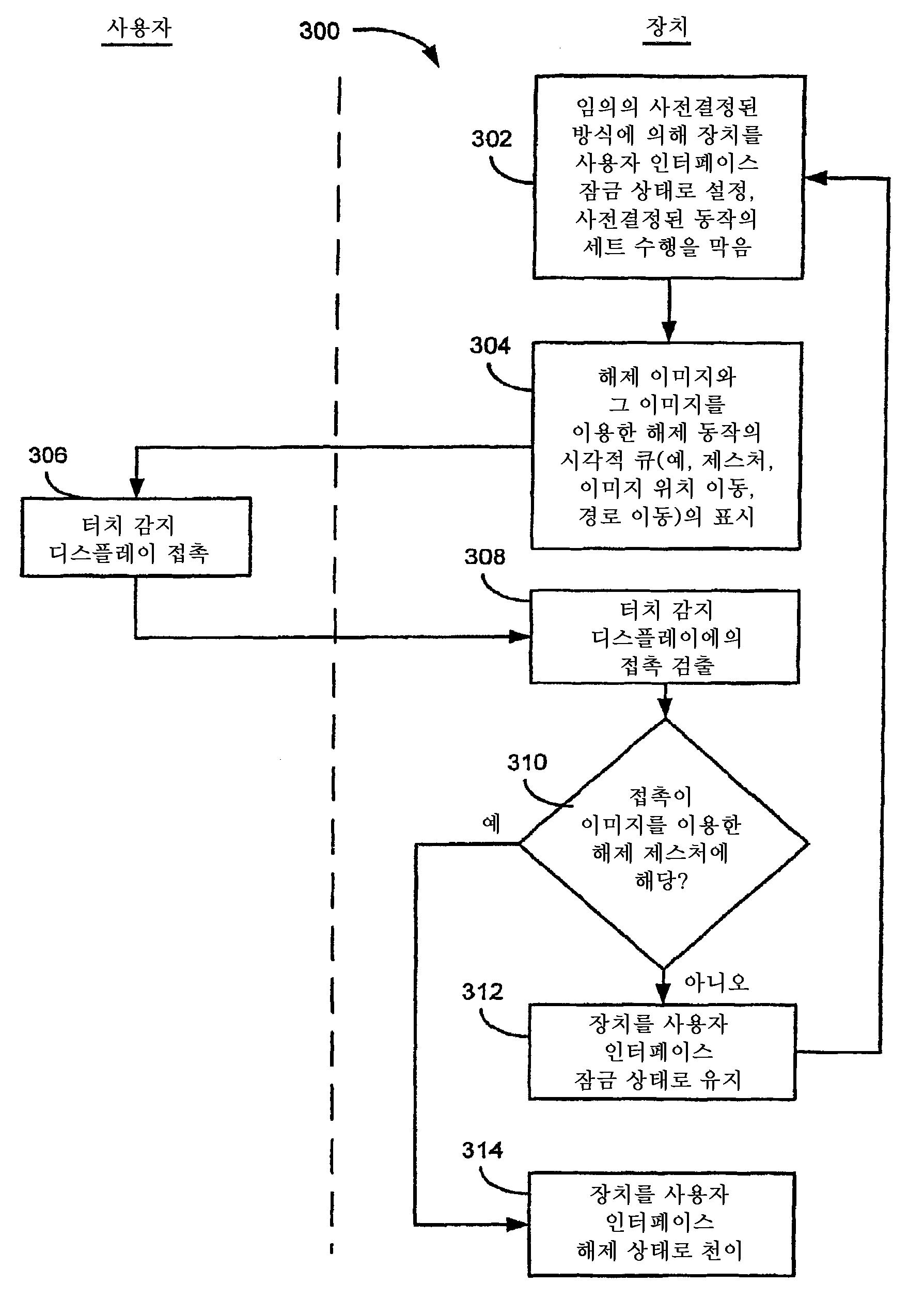 Figure 112018003131517-pat00003
