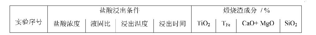 Figure CN101935065AD00082