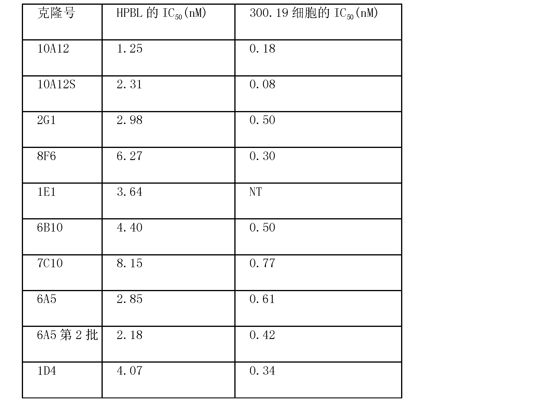 Figure CN102838675BD00611