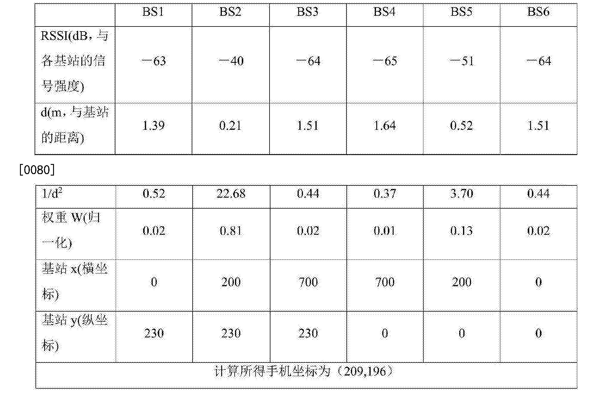 Figure CN107302752AD00101