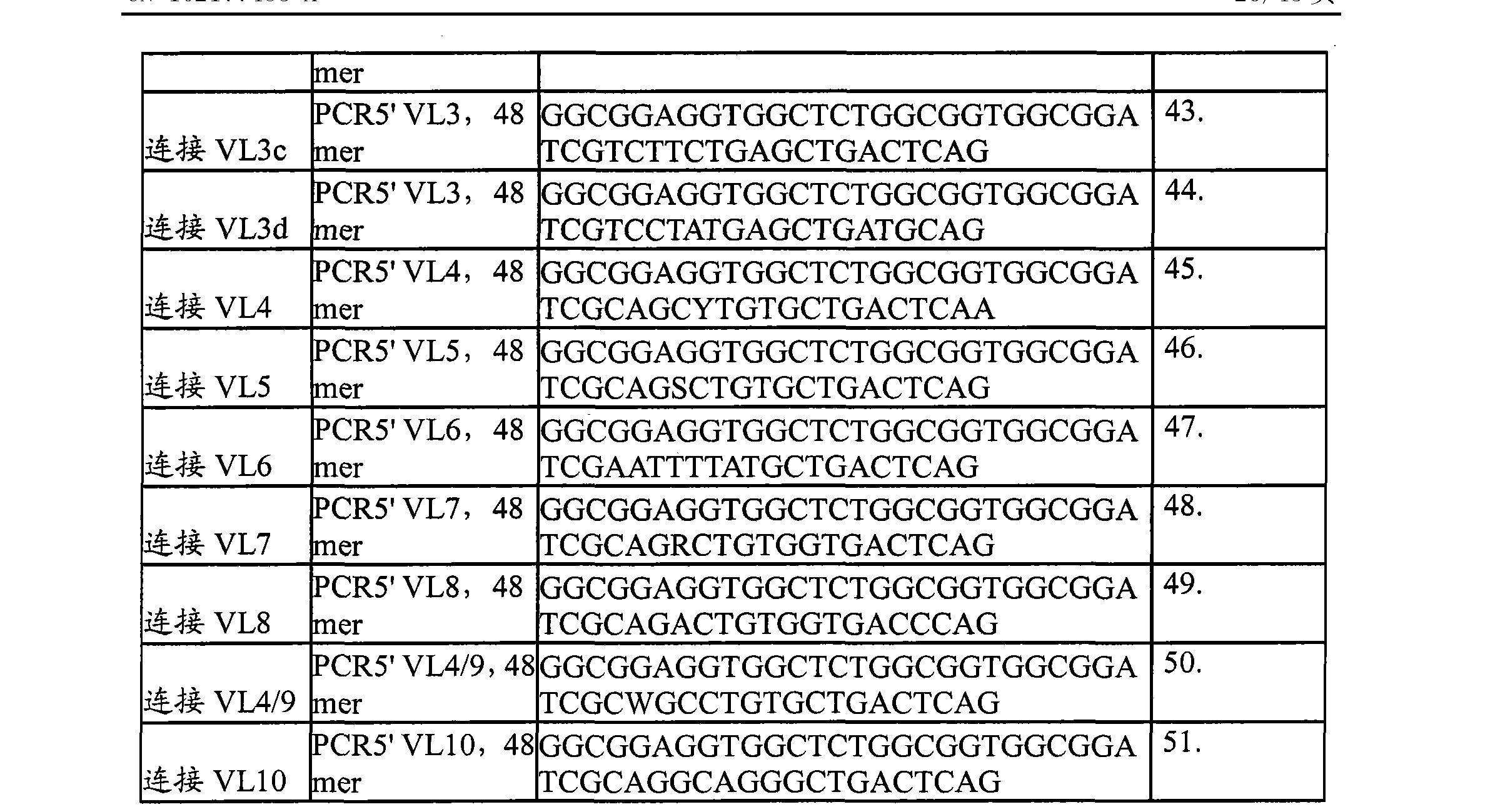 Figure CN102177438AD00321