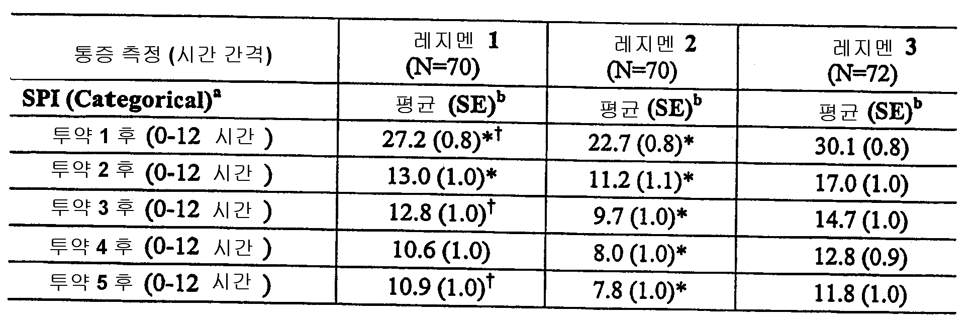 Figure 112006029415911-PCT00019