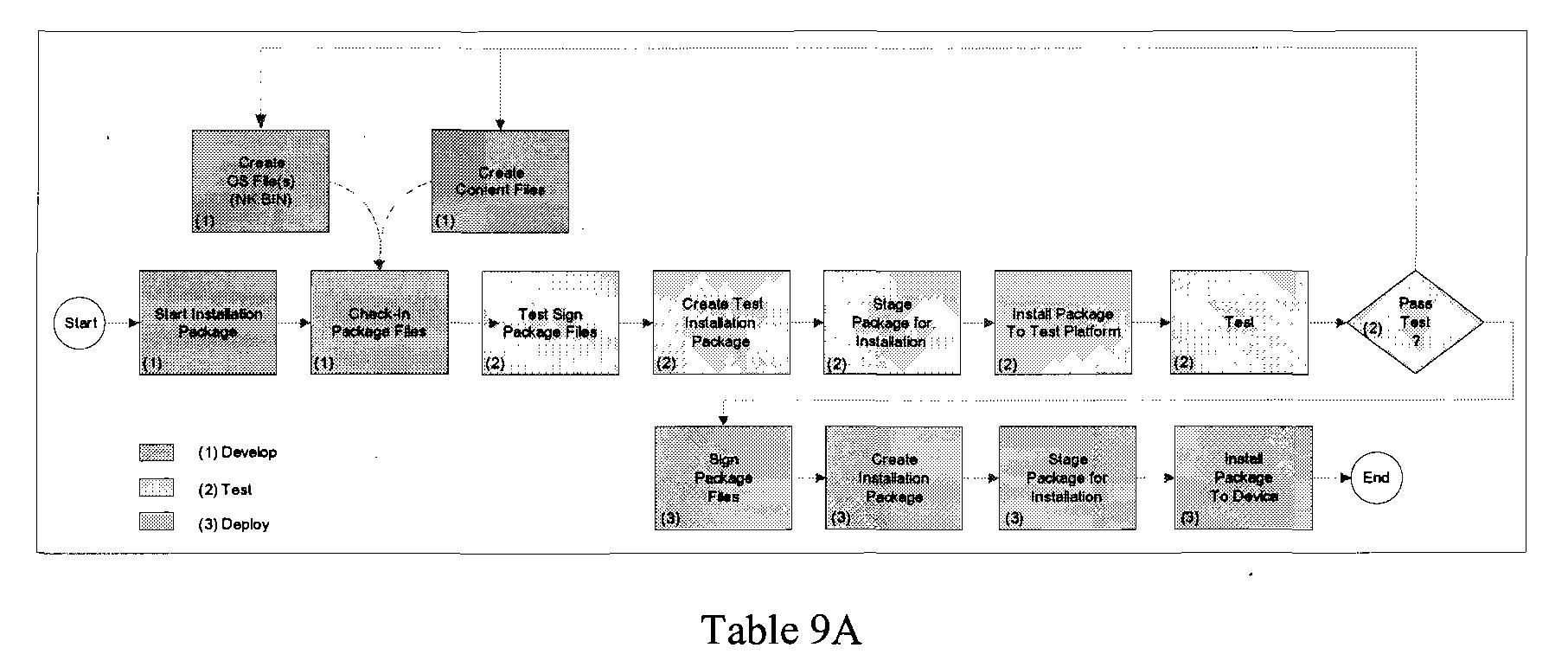 Figure US20070259709A1-20071108-P00001