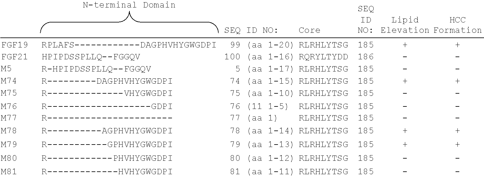 Figure US09670260-20170606-C00001