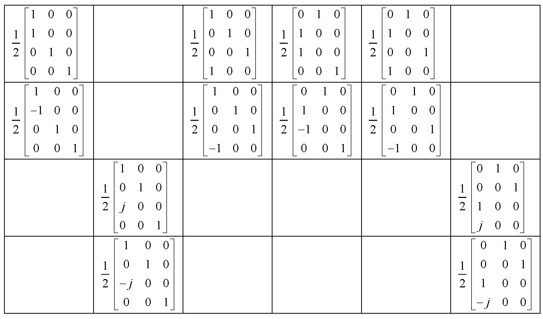 Figure 112010009825391-pat00808