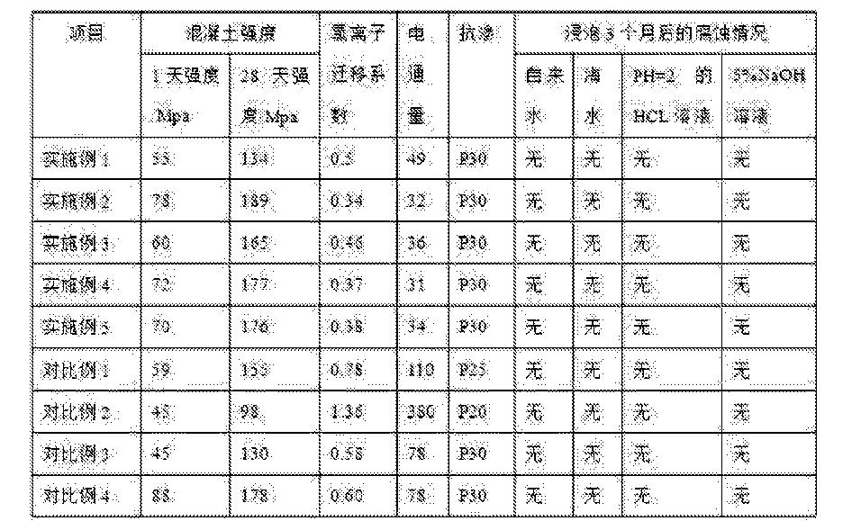 Figure CN105084837AD00091