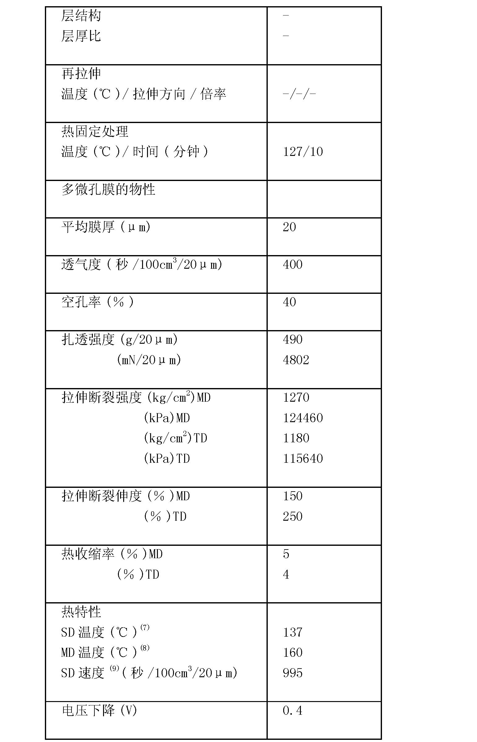 Figure CN101272910BD00281