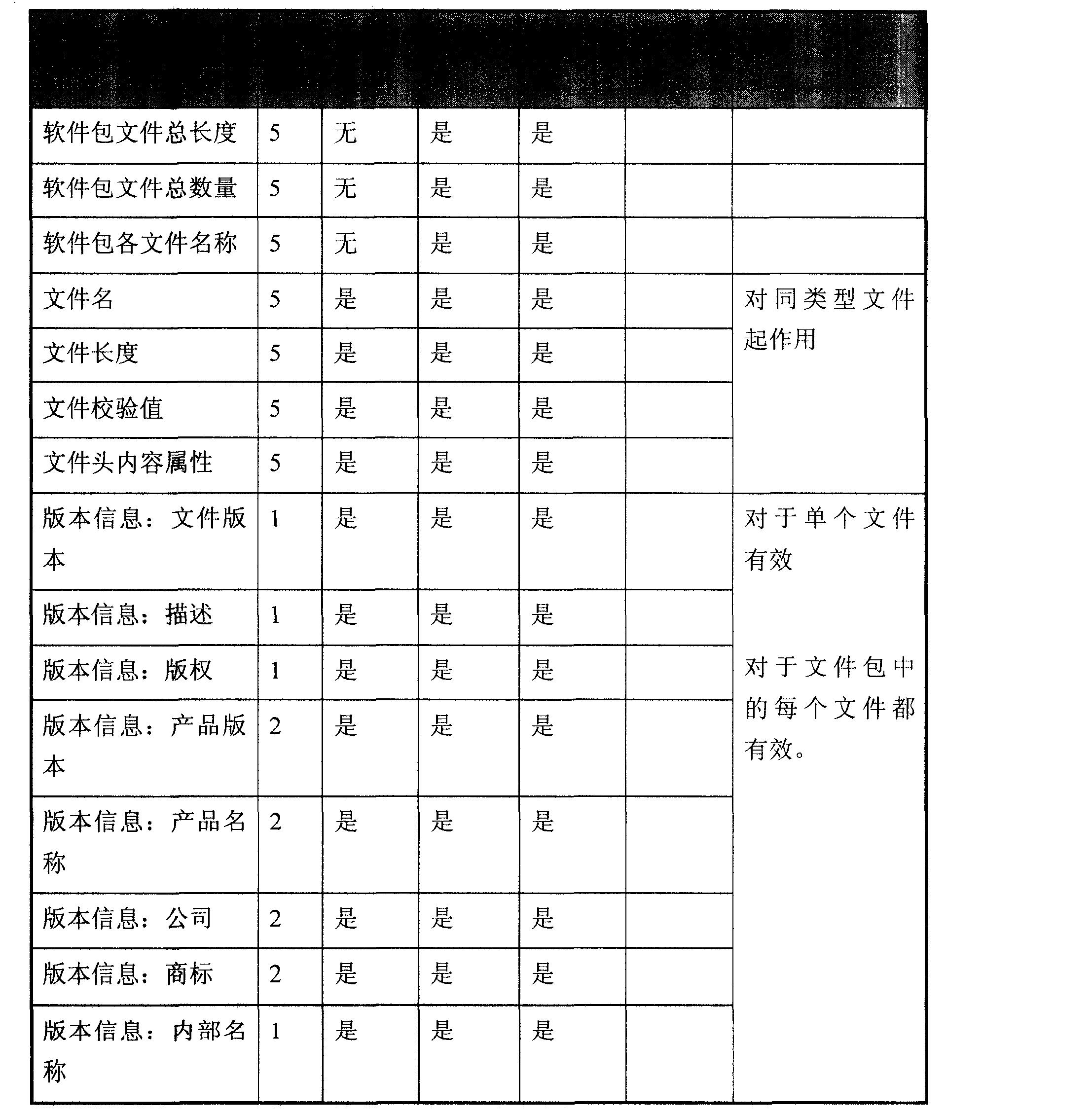 Figure CN101025737BD00381