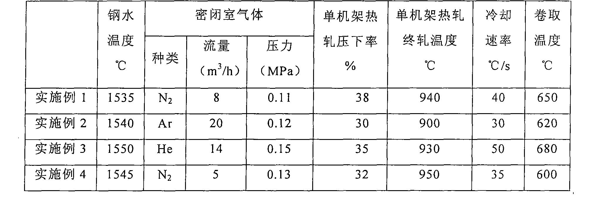 Figure CN101845599BD00092