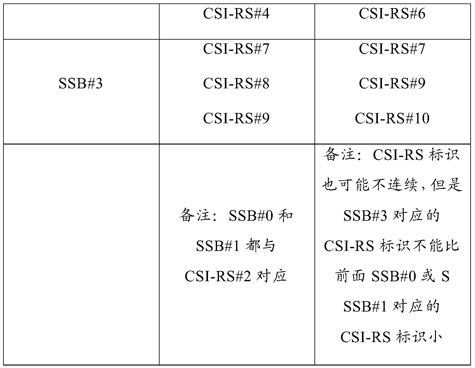 Figure PCTCN2018097101-appb-000002