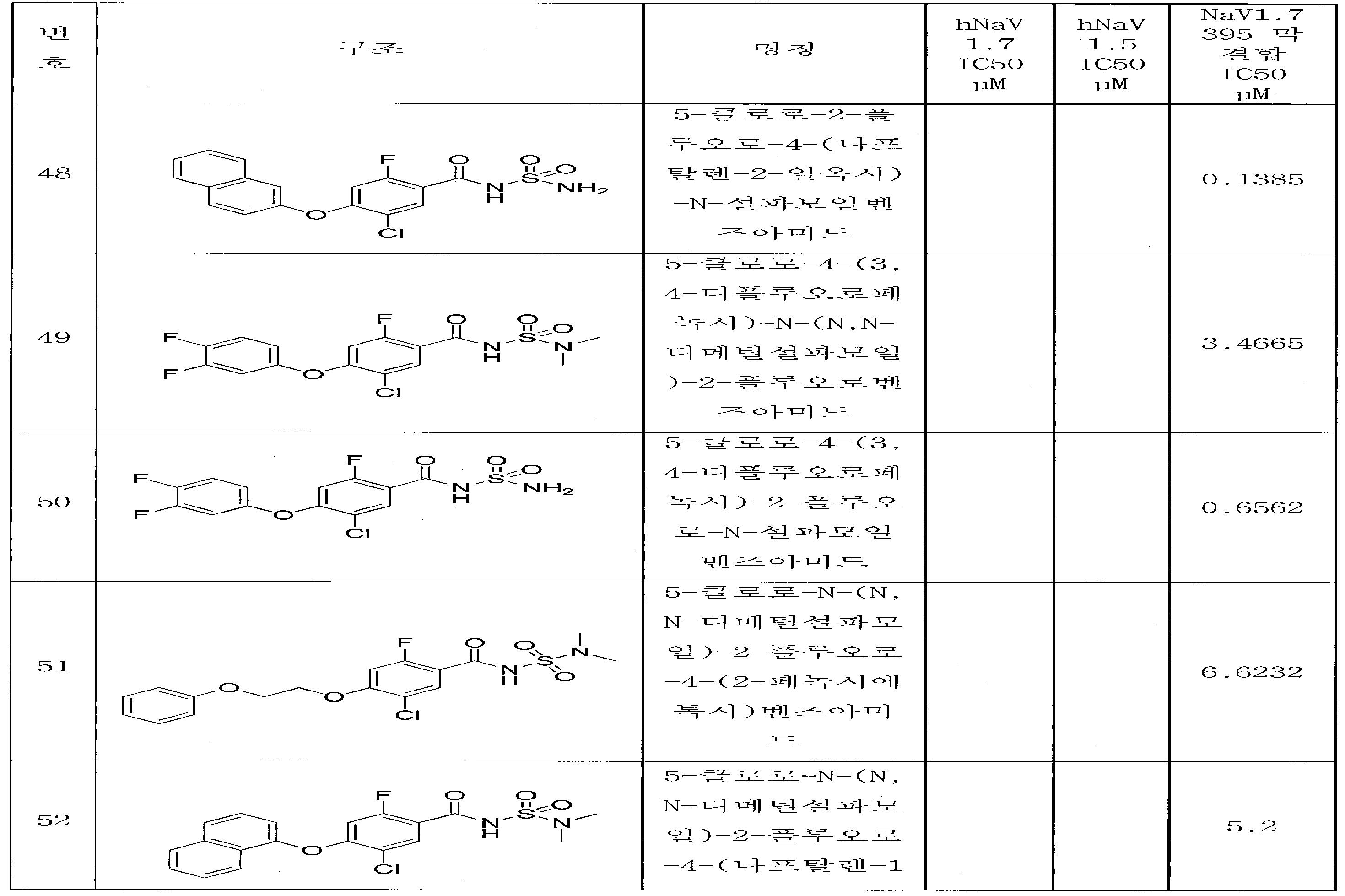 Figure 112015011690175-pct00178