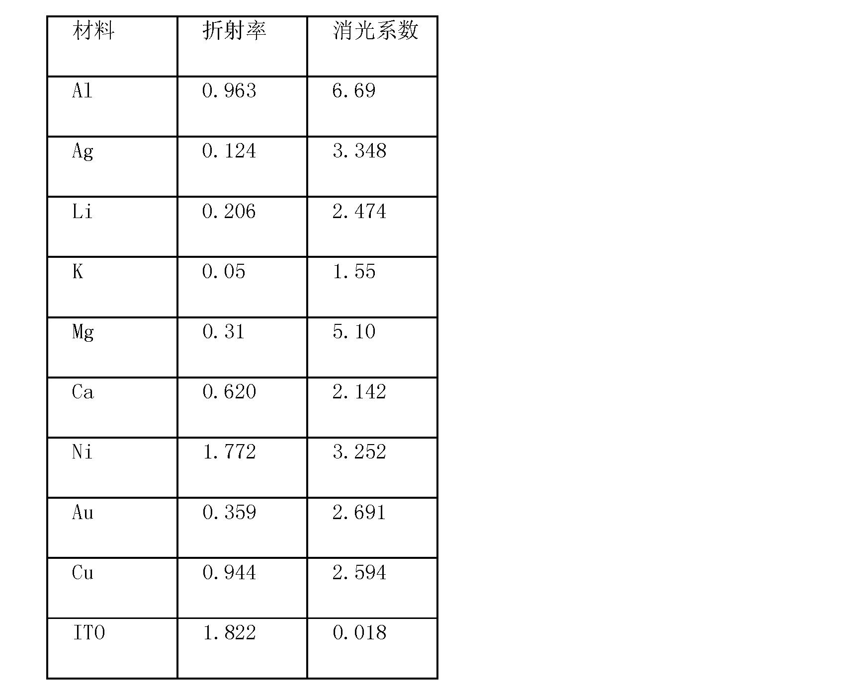 Figure CN102820433AD00071