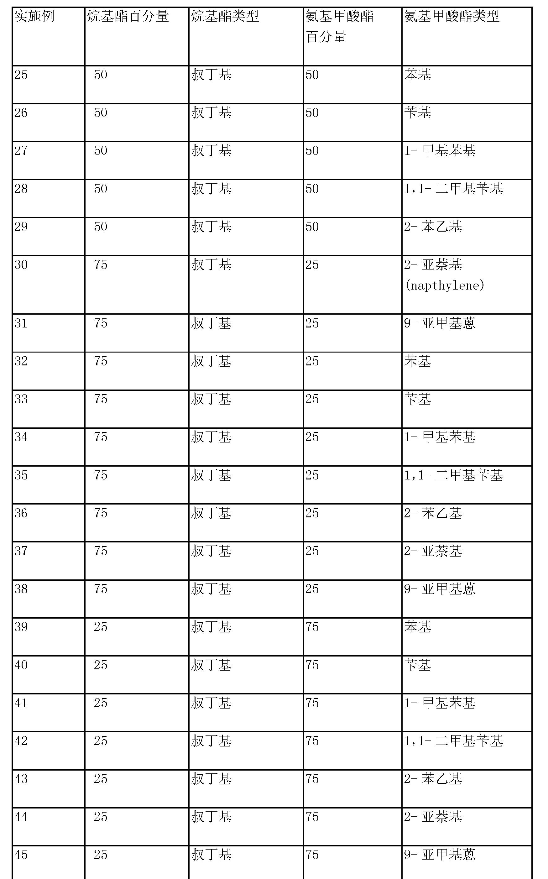 Figure CN101201542BD00181