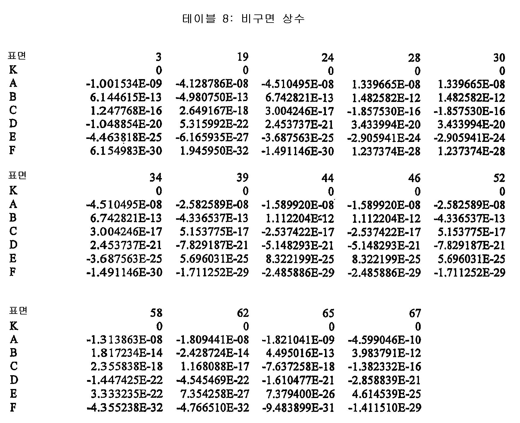 Figure 112006057445476-pct00020