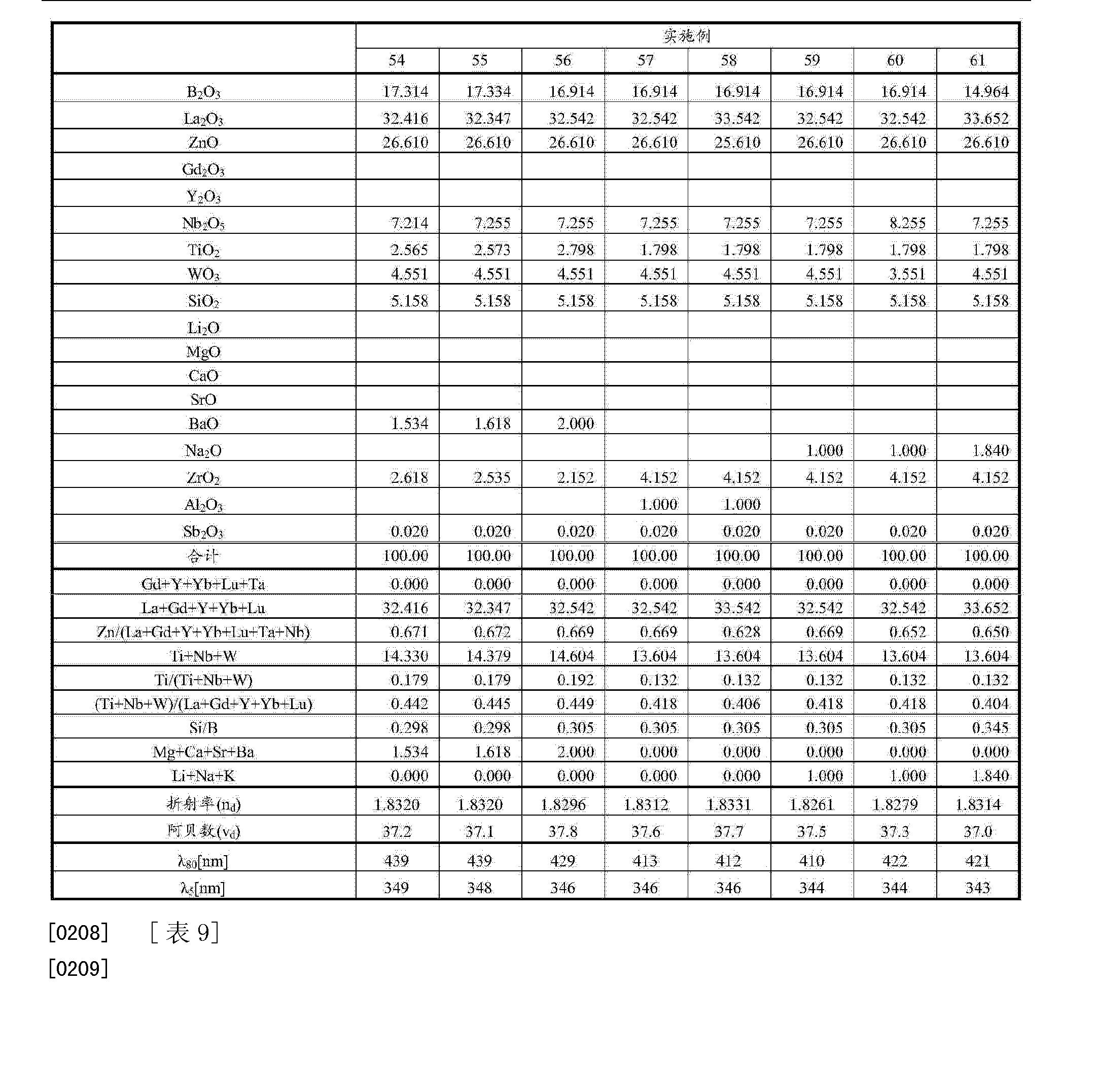 Figure CN103958427AD00221