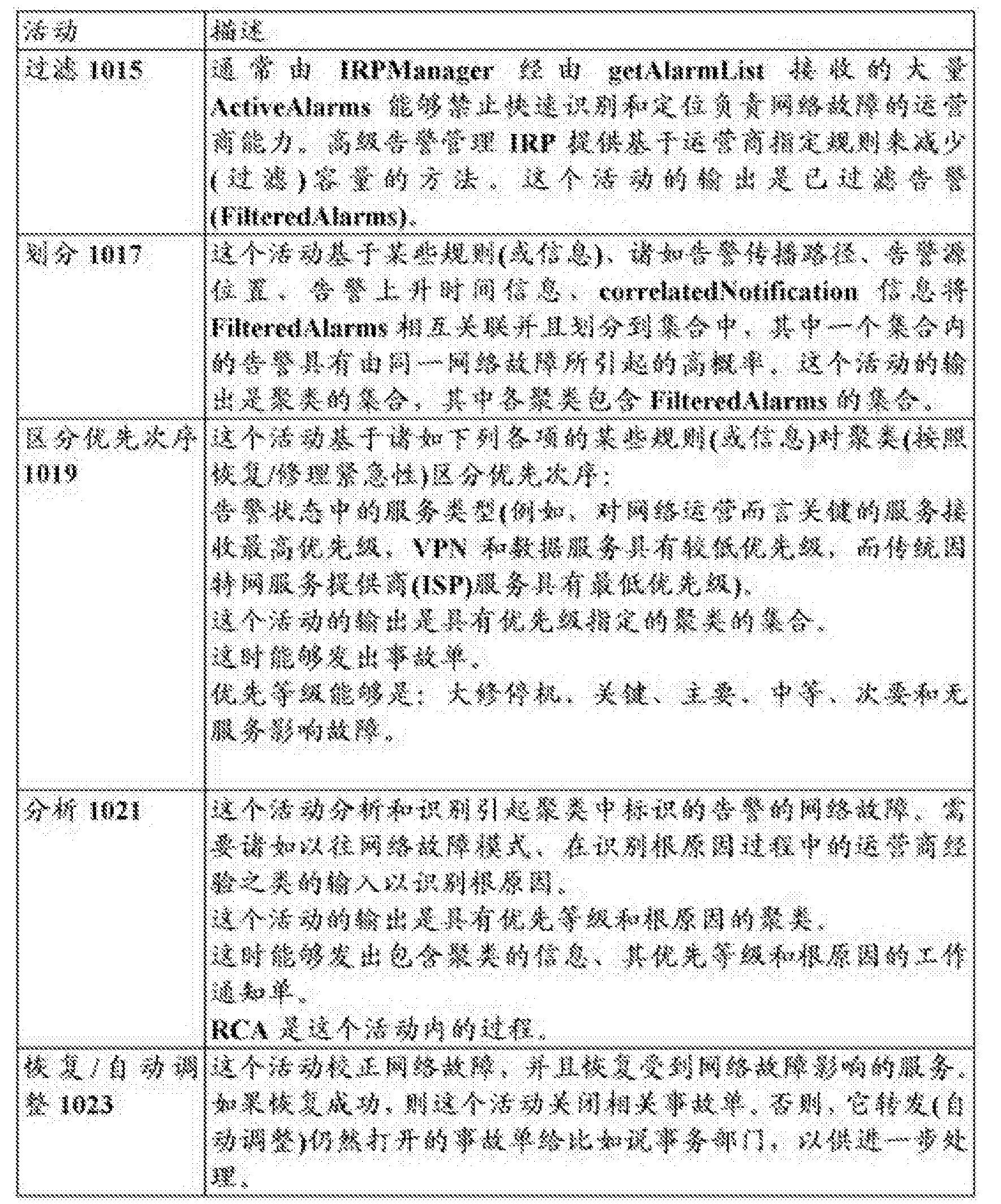 Figure CN103370904BD00181