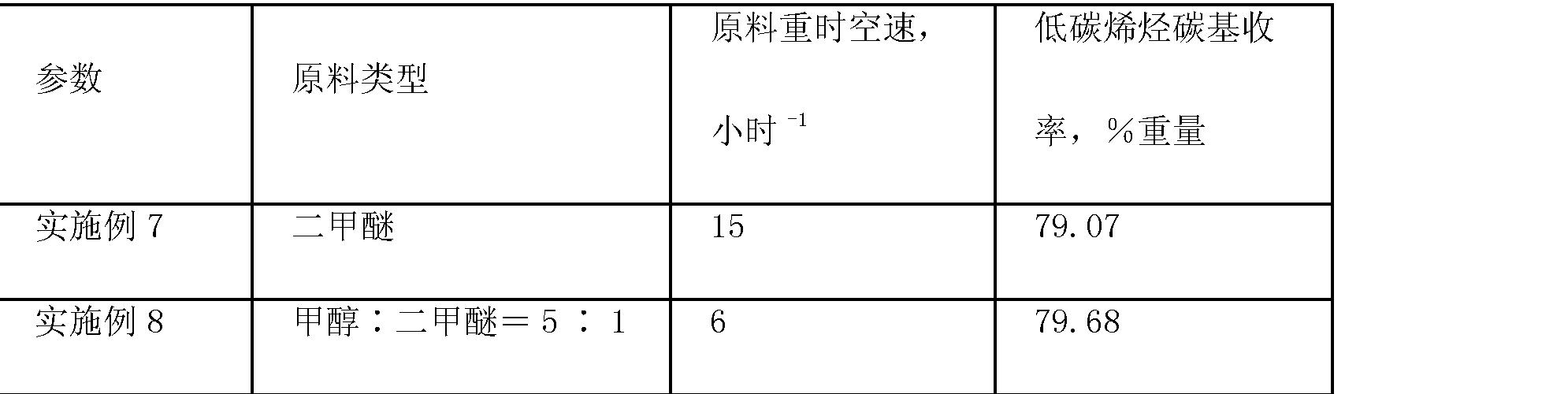 Figure CN101260014BD00063