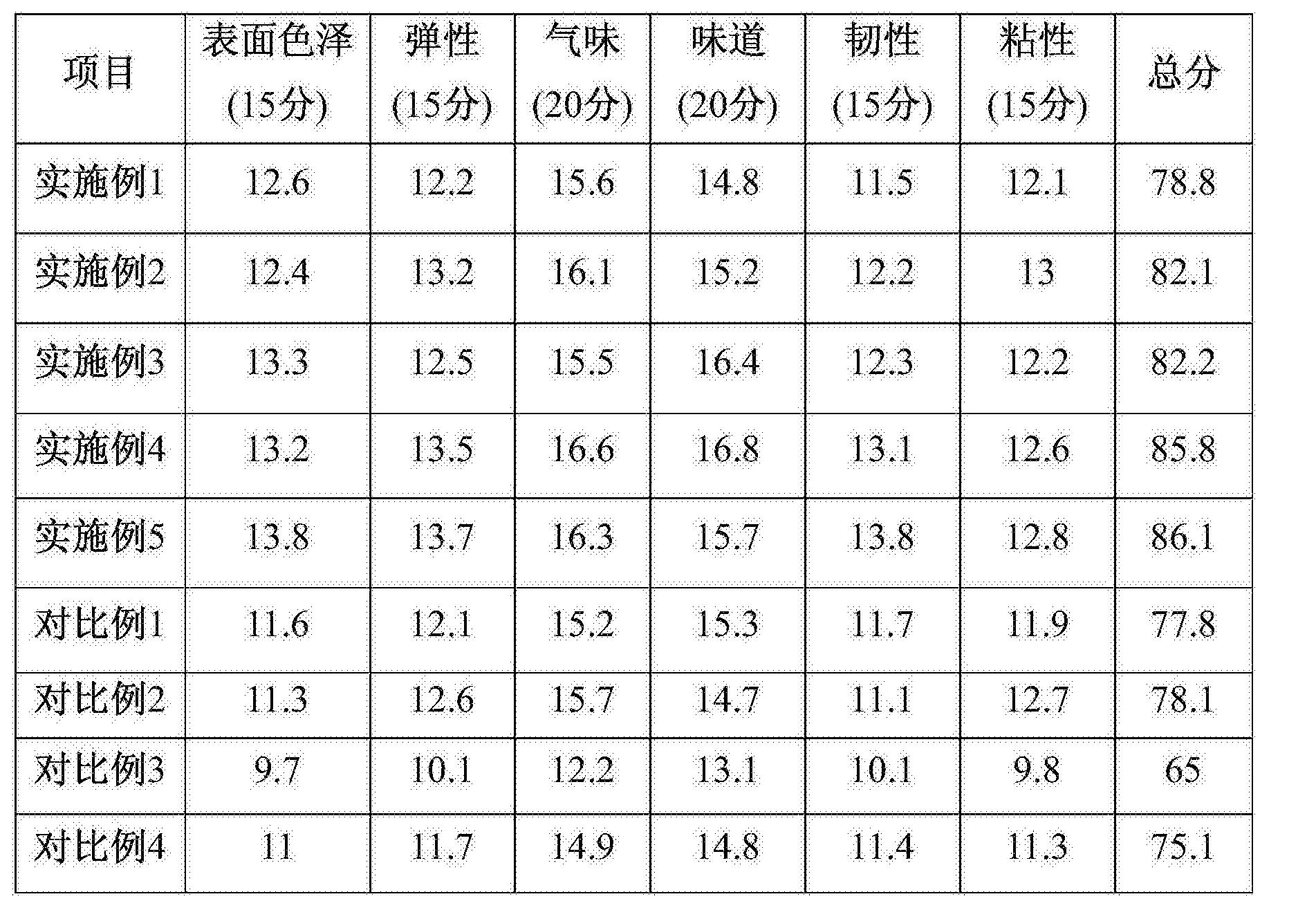 Figure CN104818229BD00101