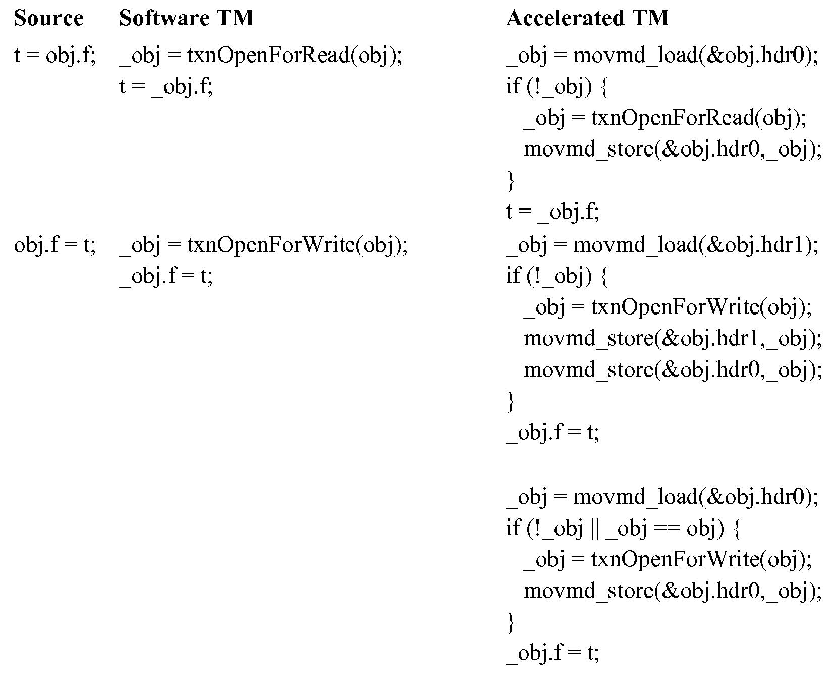 Figure 112012056324108-pct00016