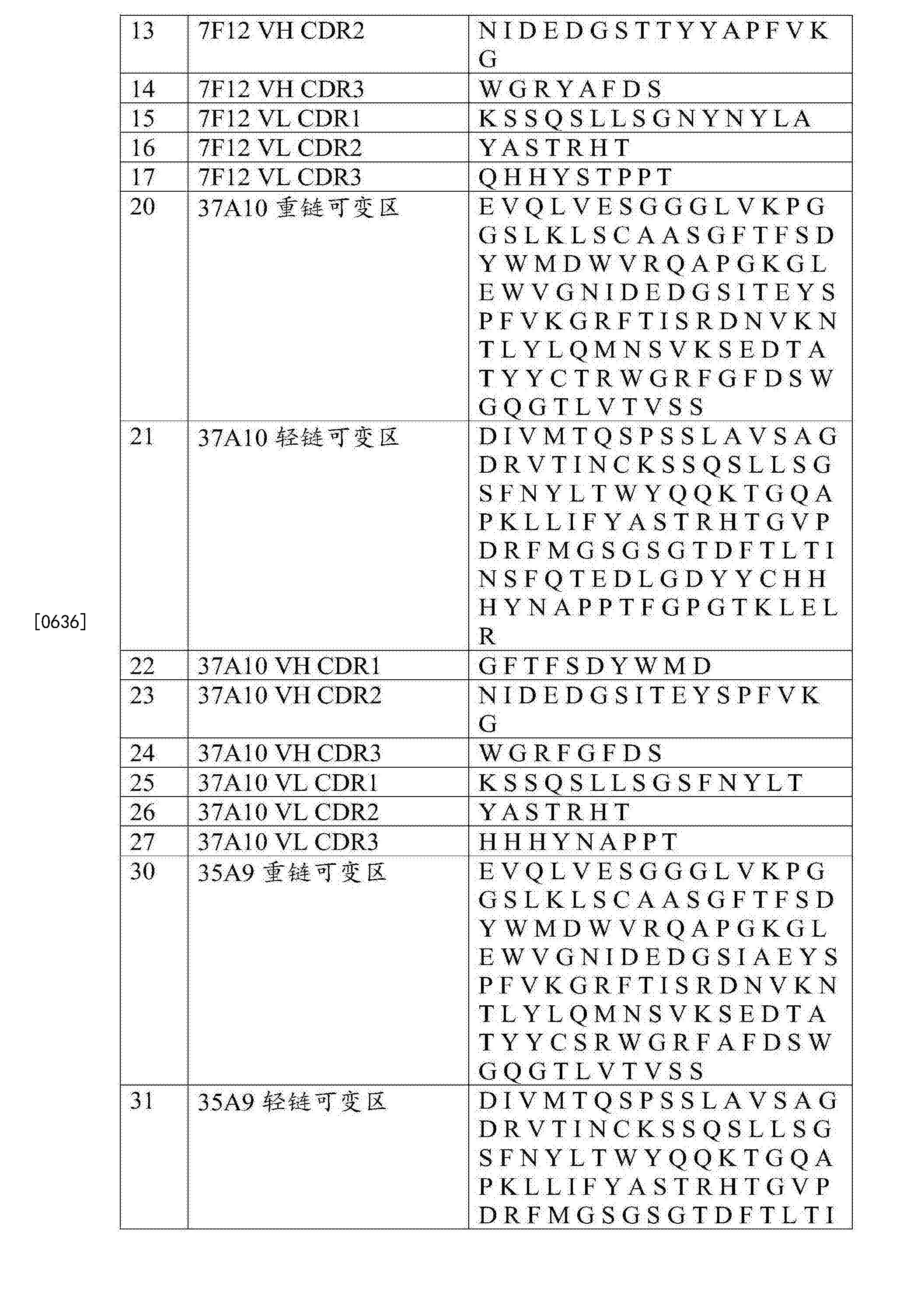 Figure CN107530428AD00901