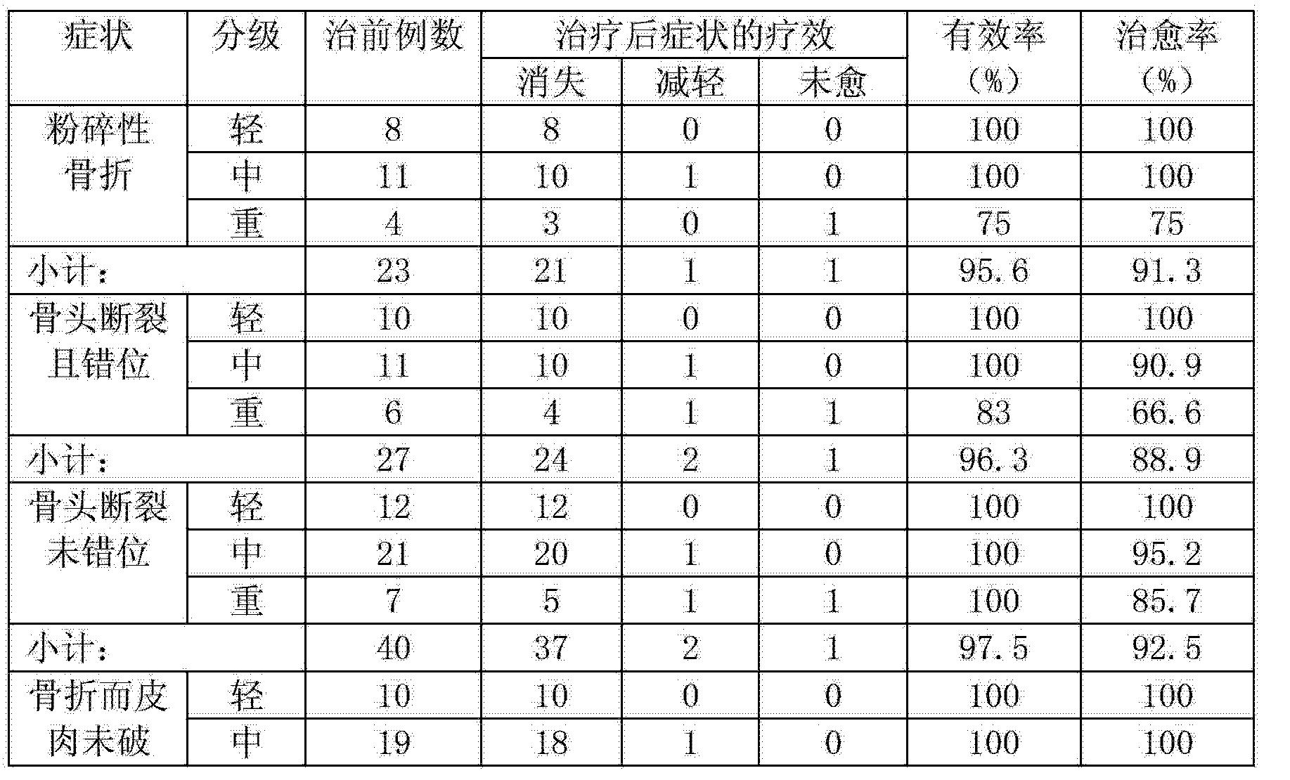 Figure CN103156972BD00072