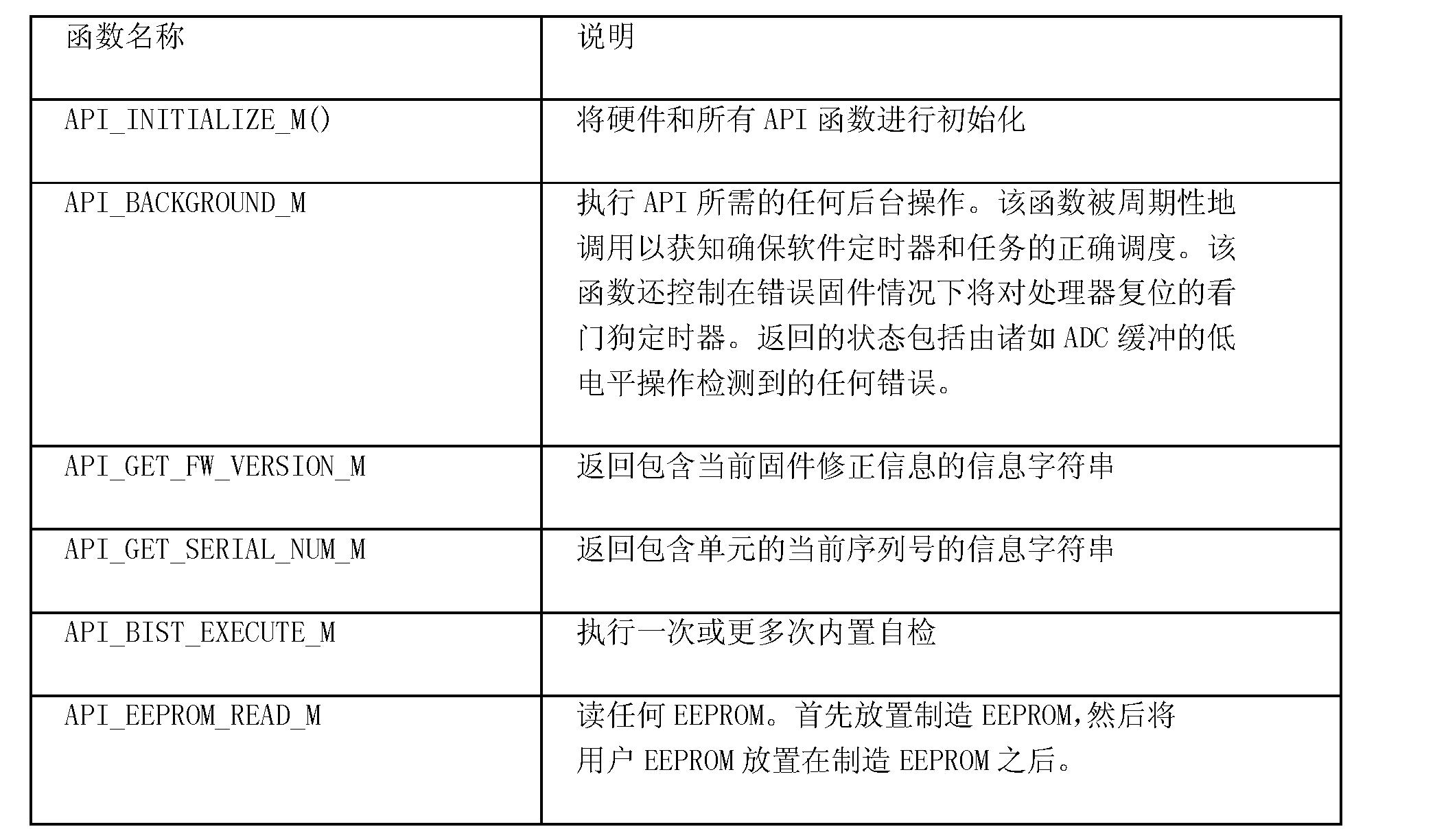 Figure CN101061386BD00132