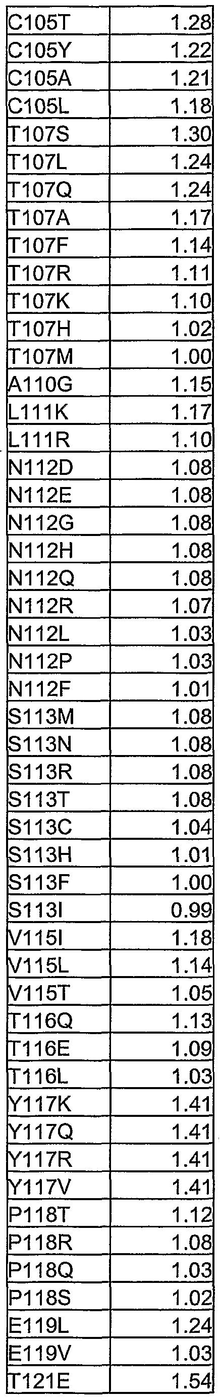Figure imgf000272_0001
