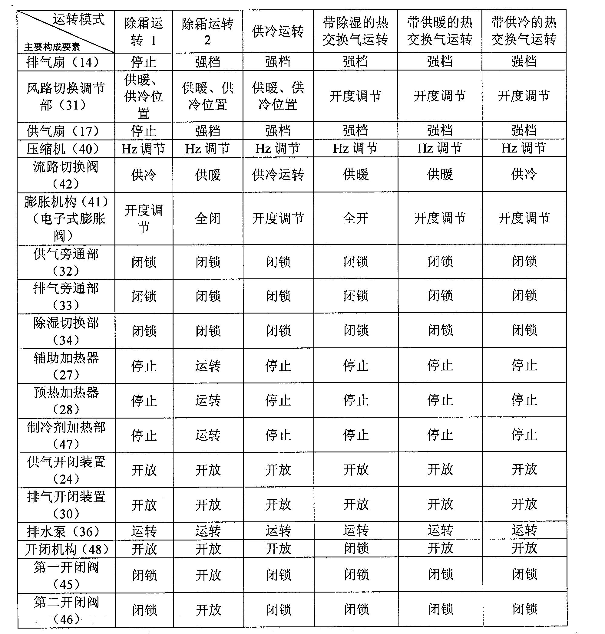 Figure CN101790667BD00111