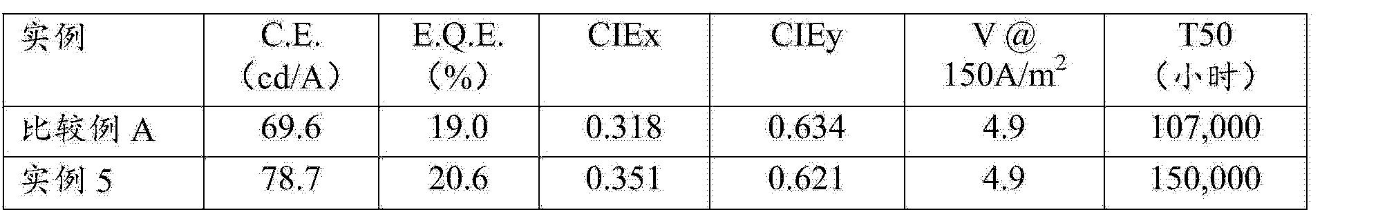 Figure CN104203967AD00241