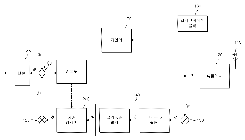 Figure R1020080090843